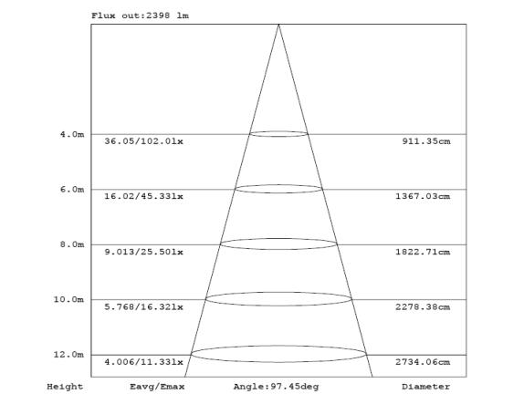 50 Watt LED Floodlight Dimensions 3
