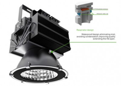 400 Watt LED High Bay Light – IPART & VEET Approved