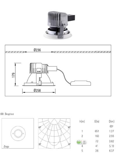 Eo-VL304-60W-LED-Recess-Down-Light Graphics