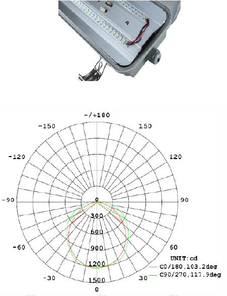 2 x 25 Watt LED Weatherproof Batten 1200mm - IPART & VEET Approved
