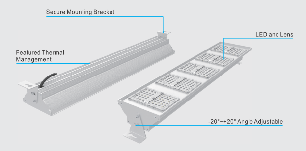 90-watt-linear-high-bay-points