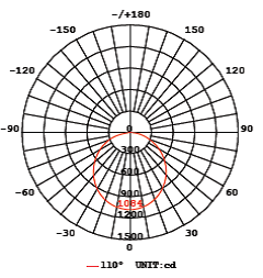 100652115 additionally Led  pact Cle Quadrant Lens G1 Adv together with 7107 Fresnel Outdoor Wall L  Oluce moreover Tab cd1500 menu03 additionally Display. on ceiling light diffuser lens